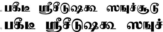 TBoomiH Tamil Font