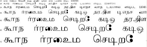 Gangha Tamil Font