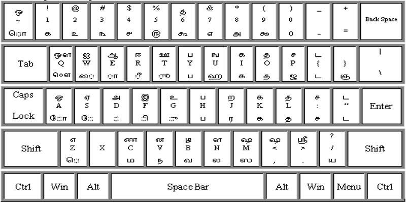 Latha Tamil Font